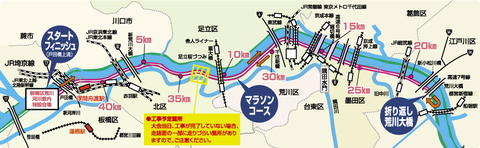 course_map