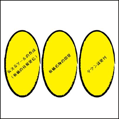 c7e05619